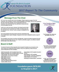 2017 Report To the Community